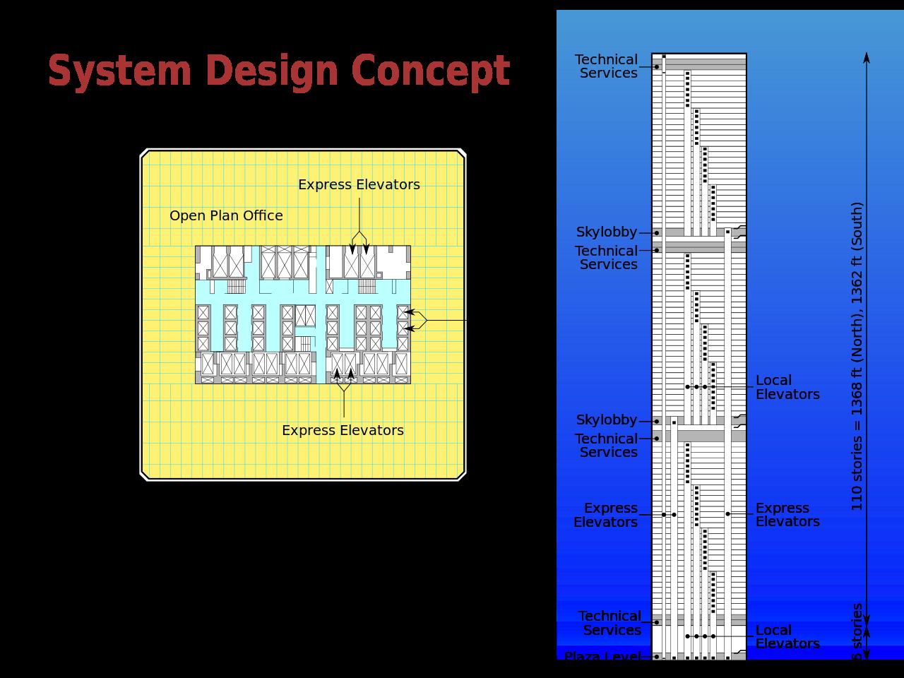 Pleasing Old Elevator Diagram Wiring Diagram G9 Wiring Digital Resources Jonipongeslowmaporg