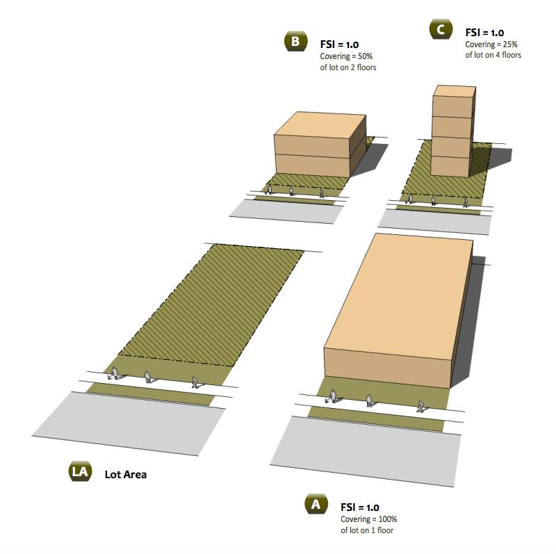 Explainer: Floor Space Index