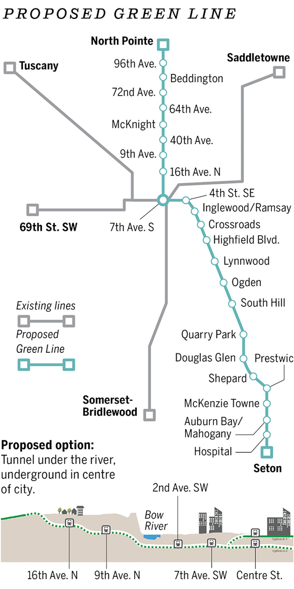 Decision Day for 5 Billion Green Line LRT Proposal SkyriseCalgary