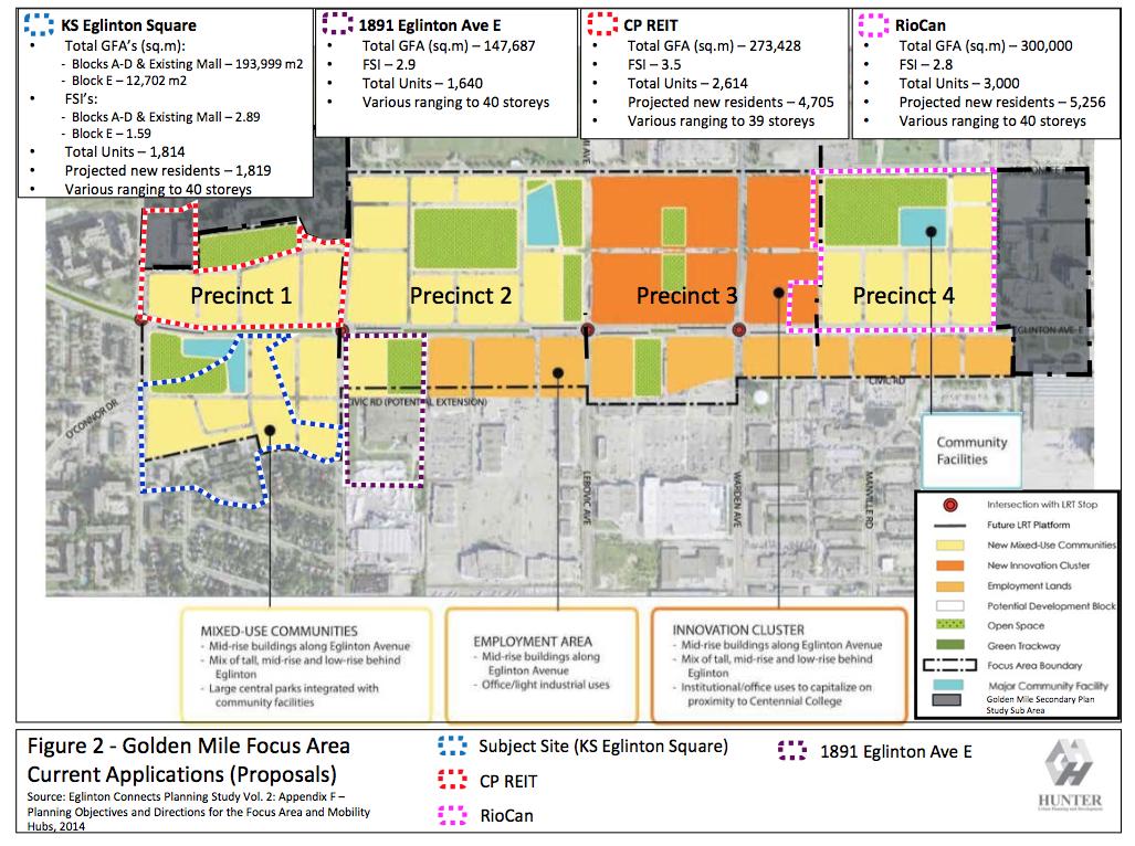 Design Evolves for Eglinton Square Mixed-Use Redevelopment