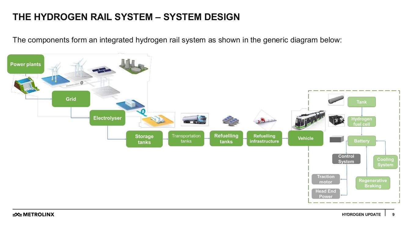 Diy Hydrogen Fuel Cell Kit
