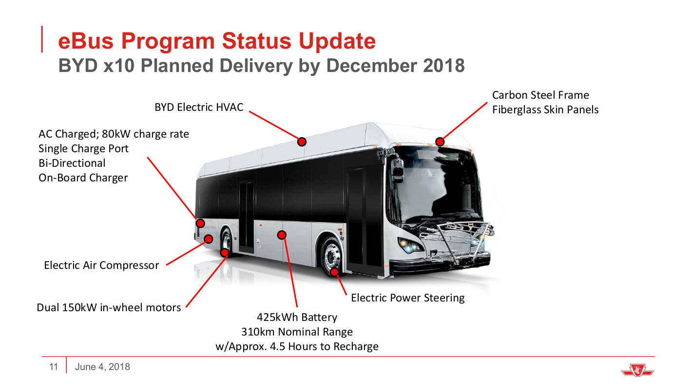 New Flyer Bus Wiring Diagram on
