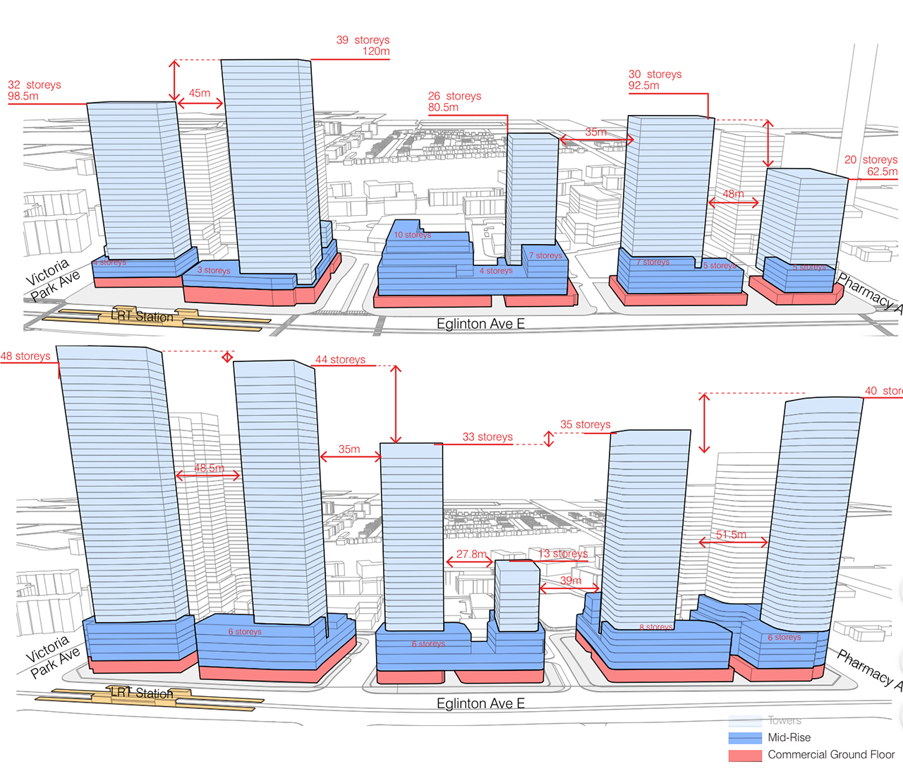 Density and Mixed Use Coming to the Golden Mile  UrbanToronto