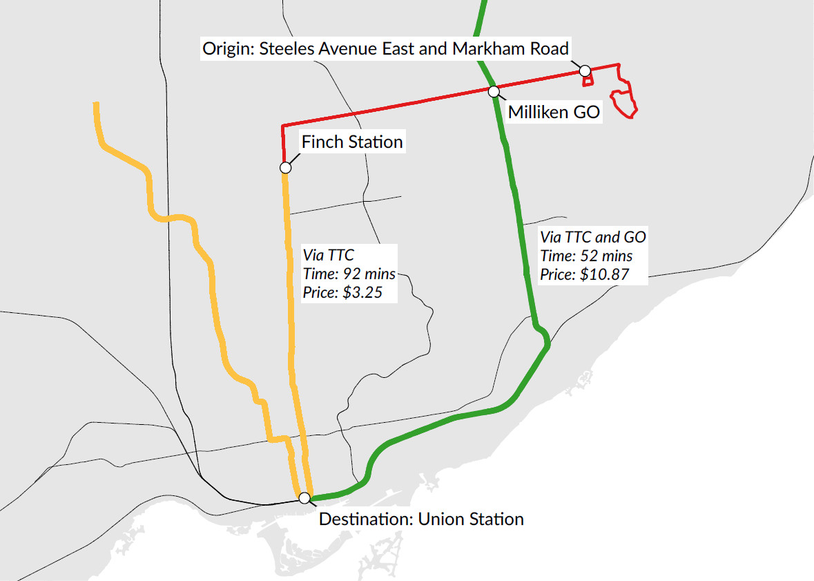 Map showing travel options between northeast Scarborough and Union Station