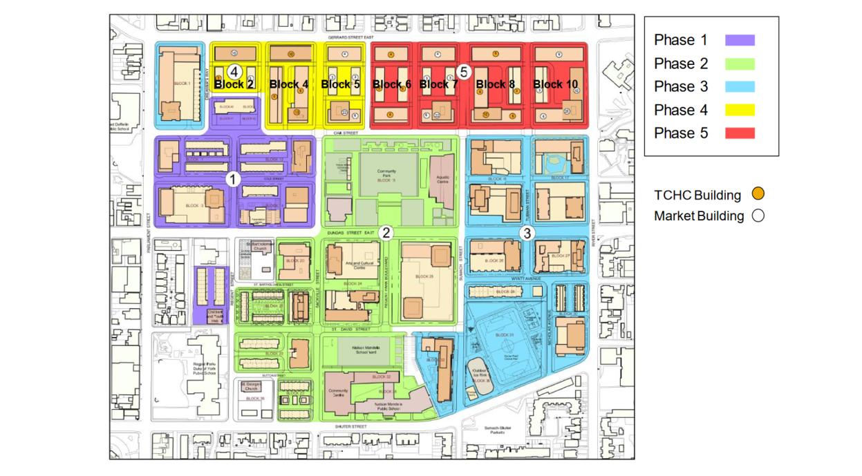 Regent Park, Phase 4 & 5, Toronto Community Housing Corp, Tridel
