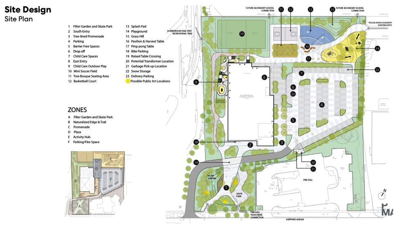 North East Community Centre Site Plan, image via submission to City of Toronto