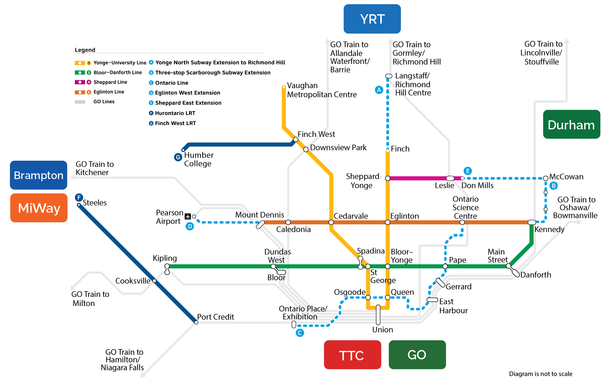 Map of Toronto transit projects