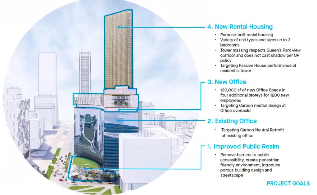 700 University Avenue, KPMB Architects, KingSett Capital, Toronto