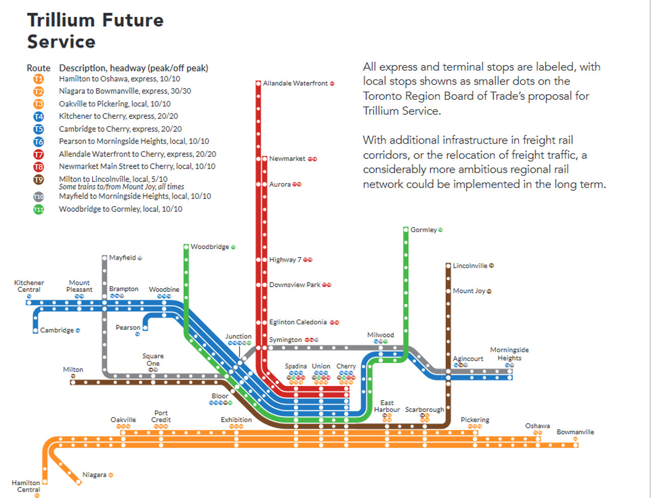 Map of a future, expanded Trillium Network
